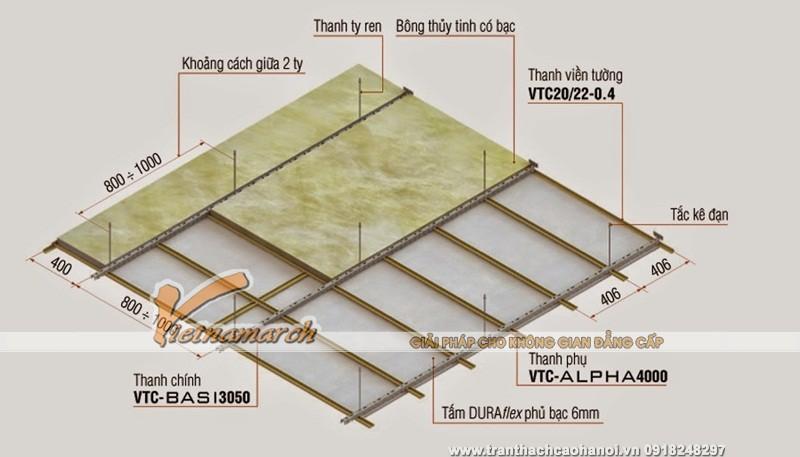 Giải pháp cách nhiệt chống nóng với trần thạch cao