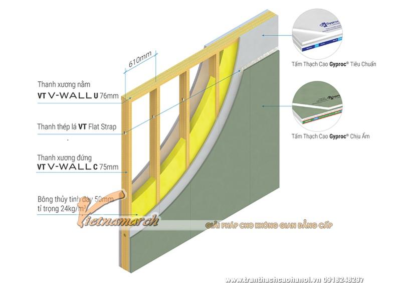 Tường thạch cao chống ẩm cho phòng tắm